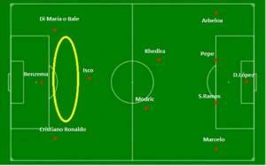 Dominio de Isco. Palabra de Fútbol
