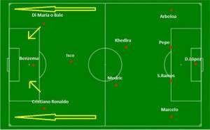 Táctica Real Madrid. Palabra de Fútbol.