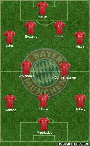 alineación Bayern - Real Madrid