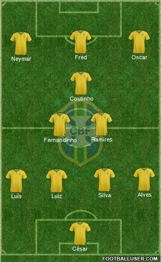 1016544_Brazil