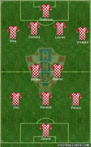 1016553_Croatia