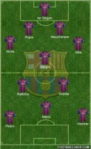 alineacion barcelona